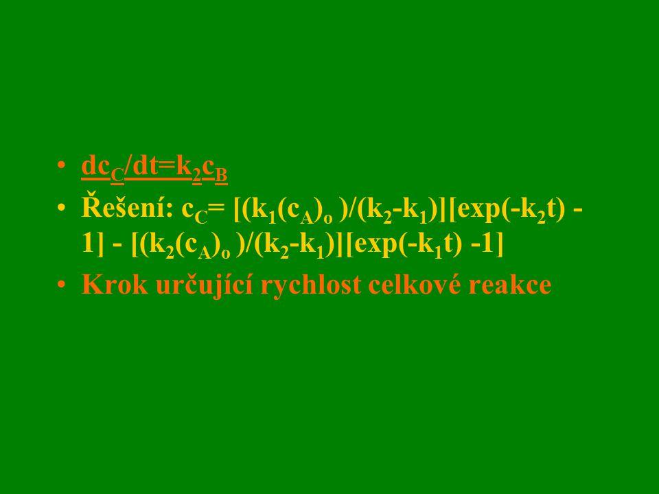 dcC/dt=k2cB Řešení: cC= [(k1(cA)o )/(k2-k1)][exp(-k2t) -1] - [(k2(cA)o )/(k2-k1)][exp(-k1t) -1] Krok určující rychlost celkové reakce.